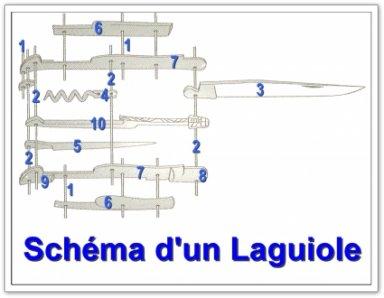 shéma laguiole